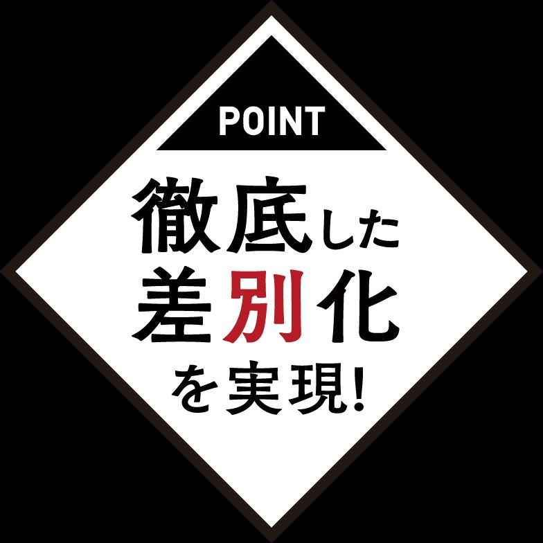 日本探偵社名古屋本部のNo:4