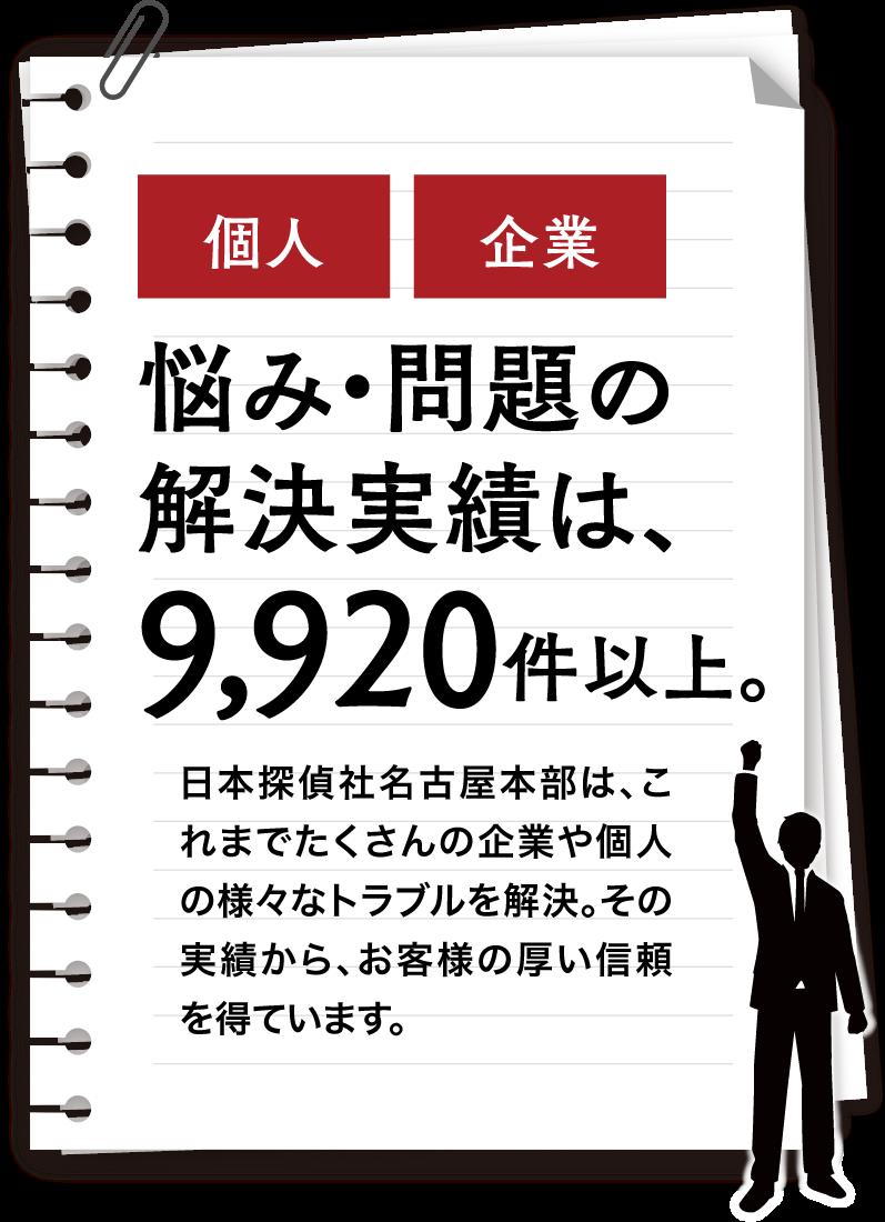 日本探偵社名古屋本部では問題の解決実績は9920件以上。