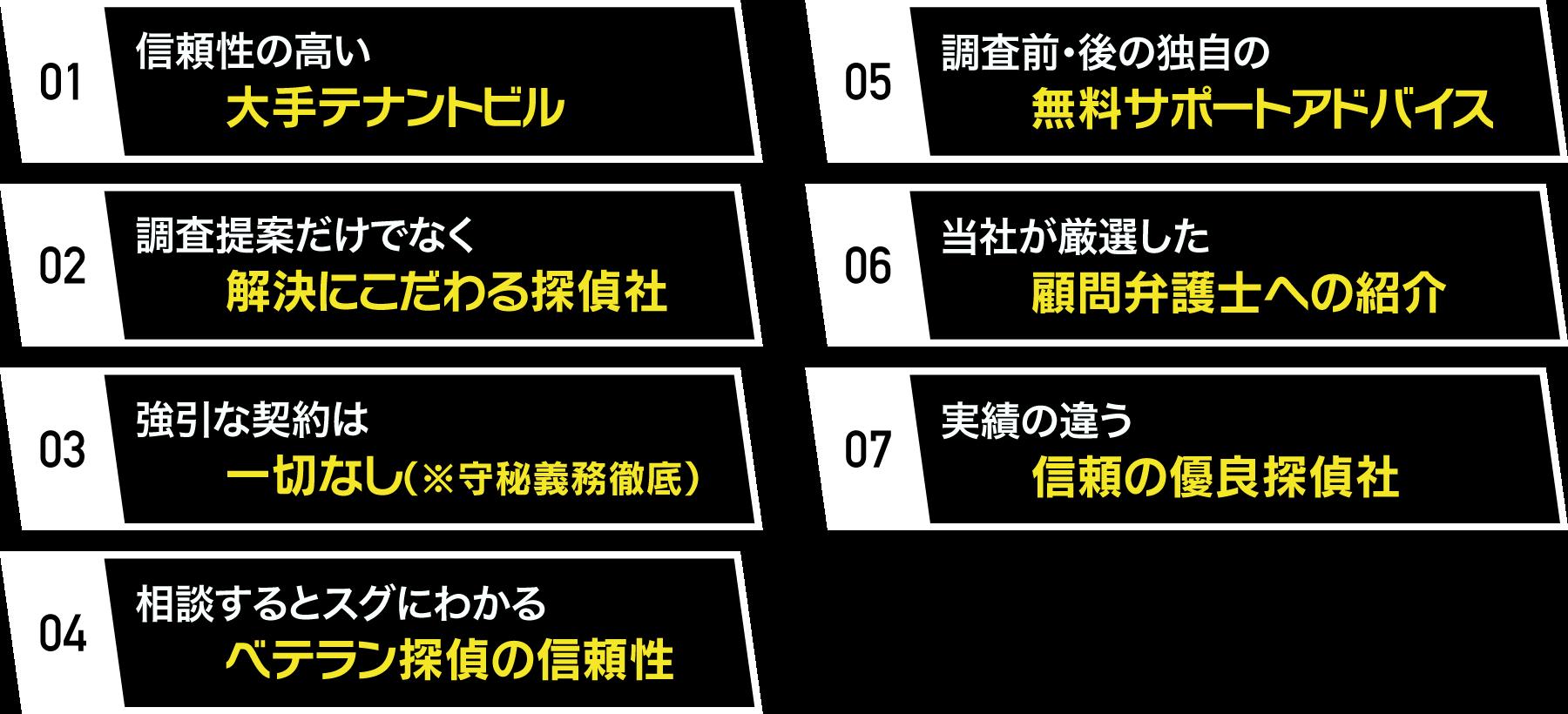 日本探偵社名古屋本部の差別化